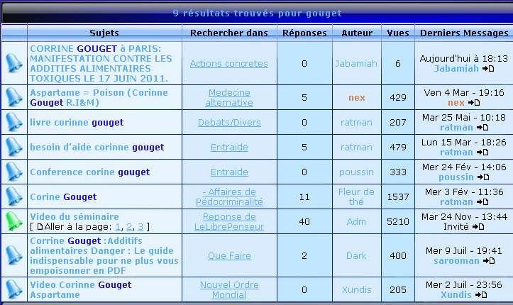 Préférence Additifs alimentaires - Aspartame, glutamate,  [Corinne Gouget  OM88